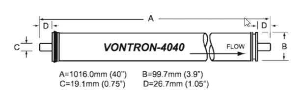 Обратноосмотическая мембрана Vontron 4040
